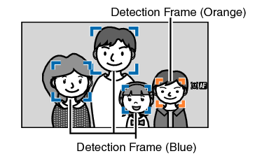 Bringing Cartoons to Life: Towards Improved Cartoon Face Detection and Recognition Systems
